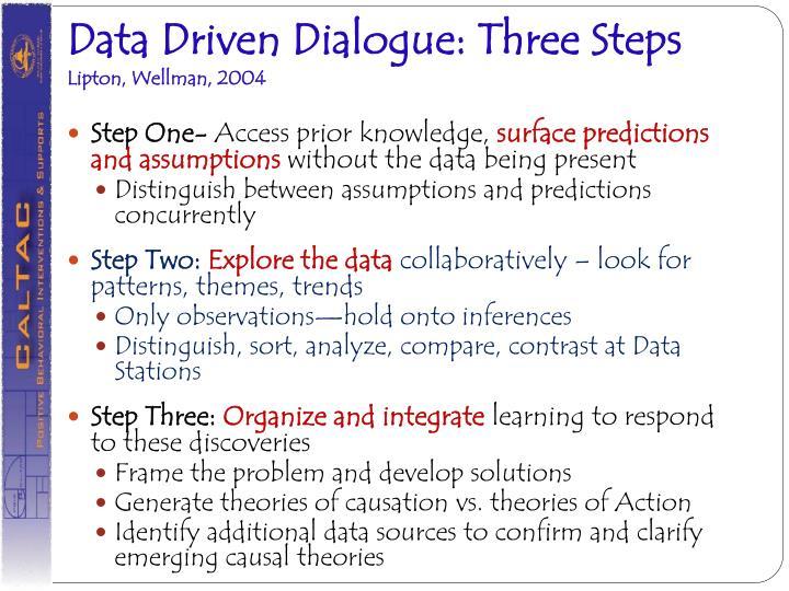 Data Driven Dialogue: Three Steps
