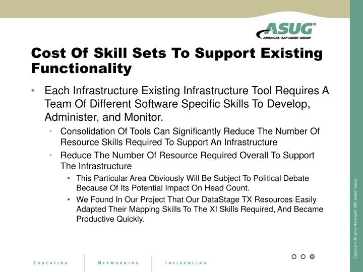 Cost Of Skill Sets To Support Existing Functionality