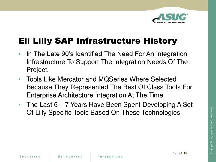 Eli Lilly SAP Infrastructure History