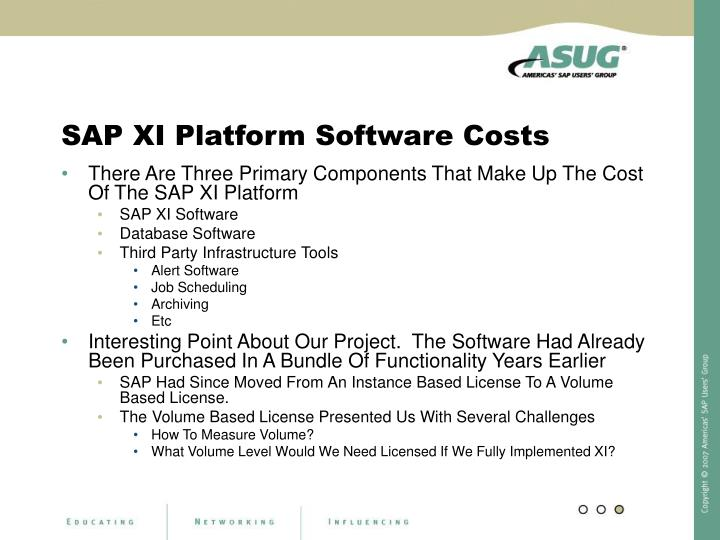 SAP XI Platform Software Costs