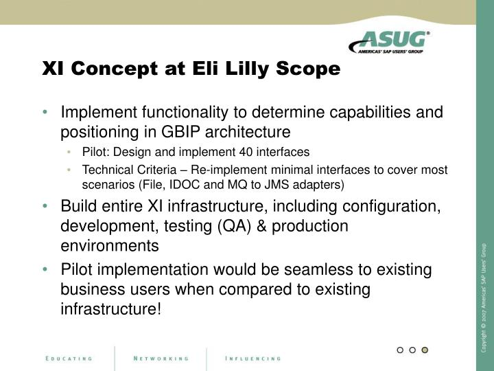 XI Concept at Eli Lilly Scope