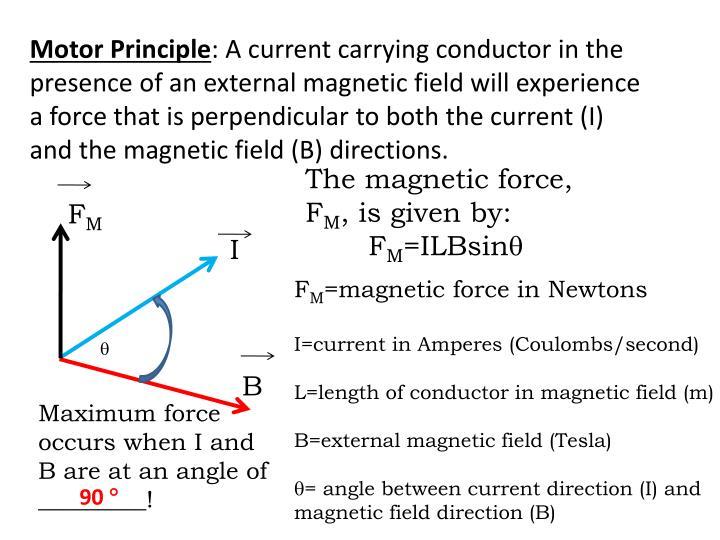 Motor Principle