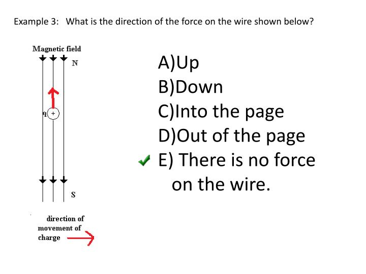 Example 3:   What is the direction of the force on the wire shown below?