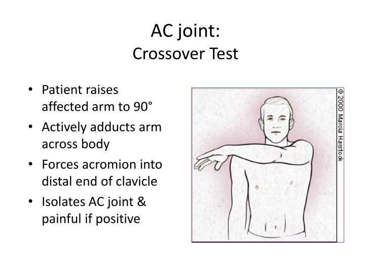 AC joint: