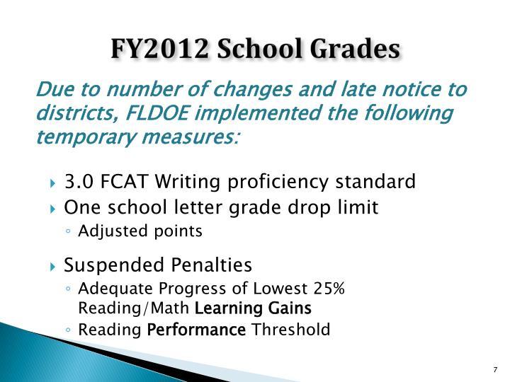 FY2012 School Grades