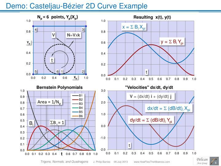 Demo: Casteljau-Bézier 2D Curve Example