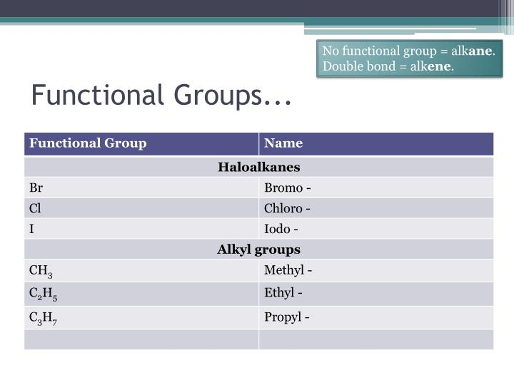 No functional group =