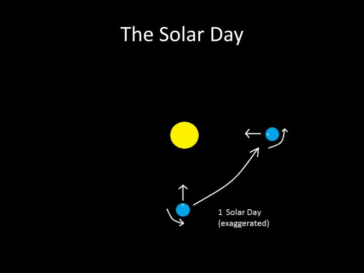 The Solar Day