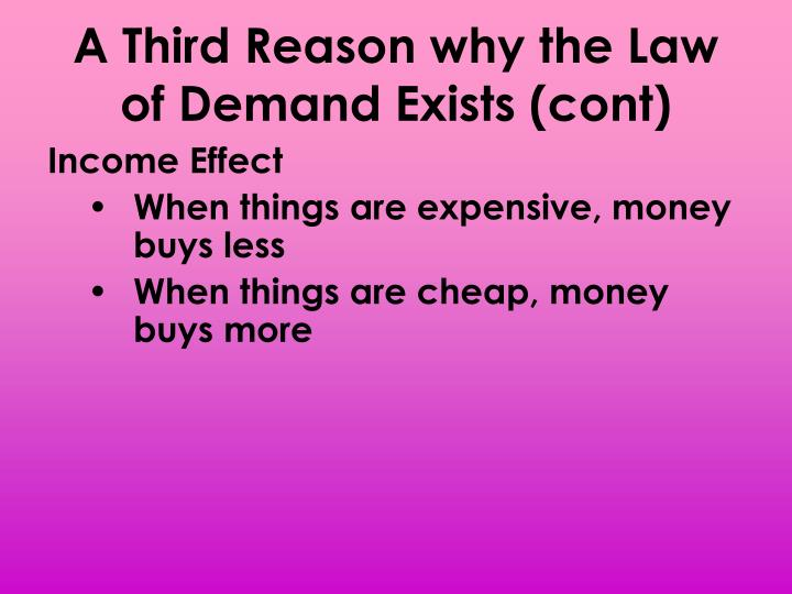 A Third Reason why the Law of Demand Exists (