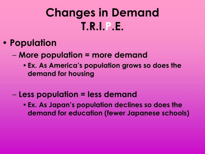 Changes in Demand