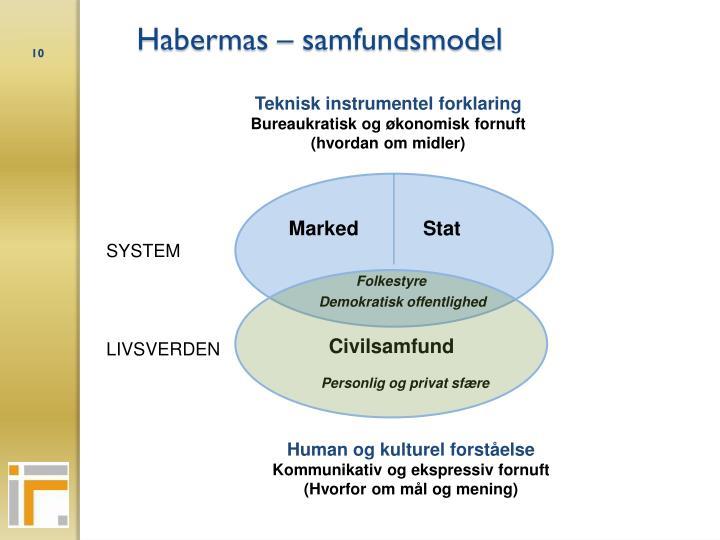 Habermas – samfundsmodel