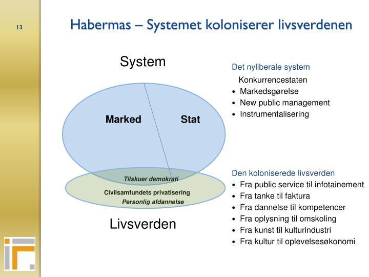 Habermas – Systemet koloniserer livsverdenen