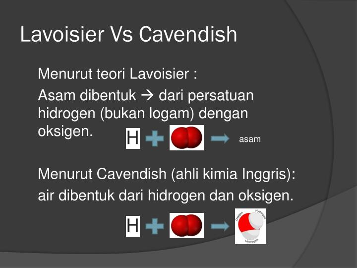 Lavoisier Vs Cavendish
