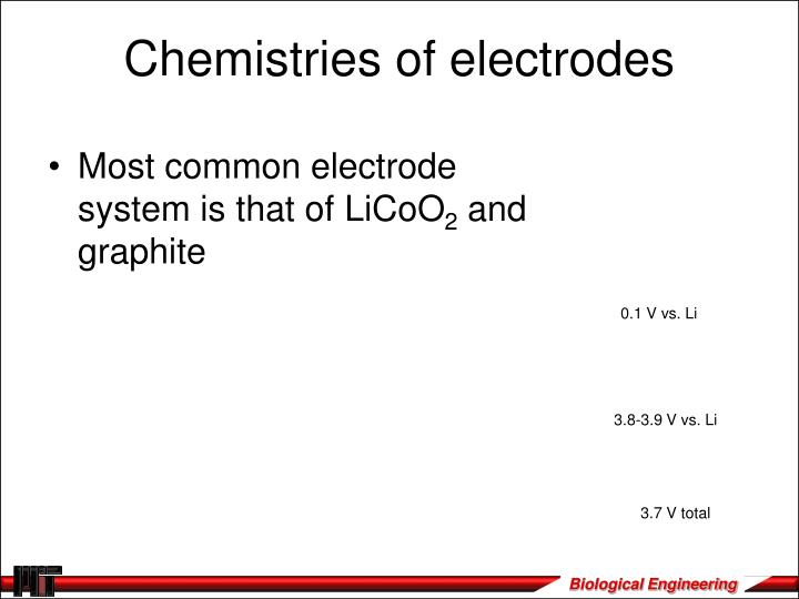Most common electrode system is that of LiCoO