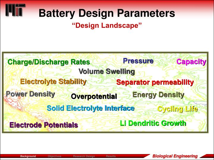 Battery Design Parameters