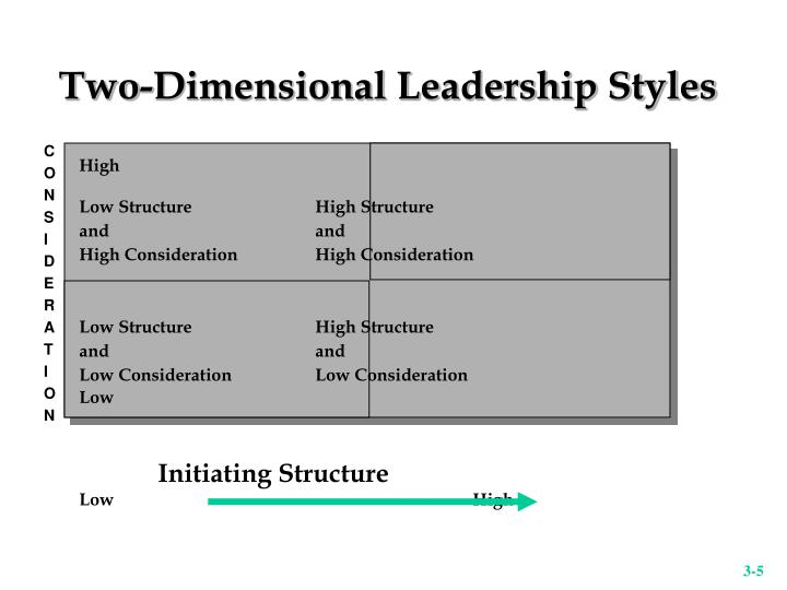 Two-Dimensional Leadership Styles