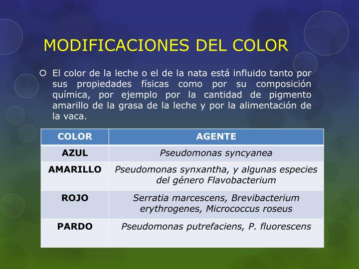 MODIFICACIONES DEL COLOR