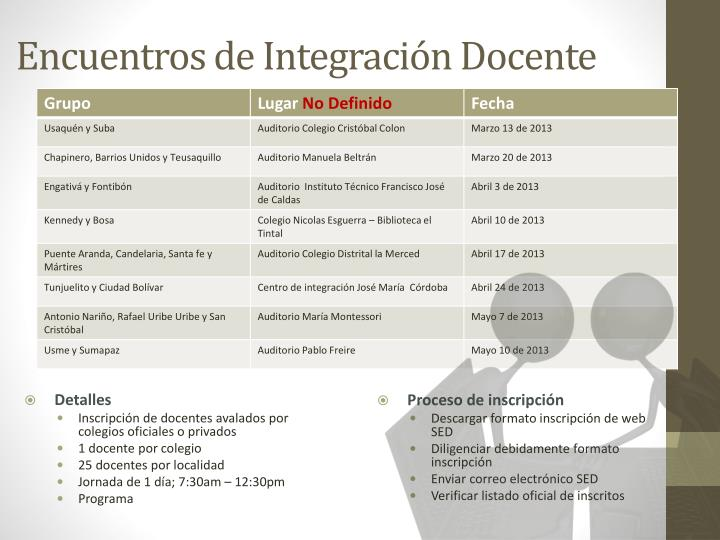 Encuentros de Integración Docente