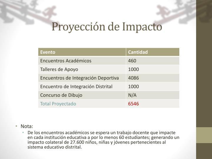 Proyección de Impacto