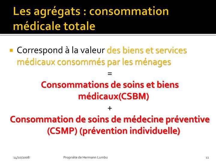 Les agrégats : consommation médicale totale