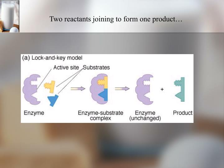 Two reactants joining to form one product…