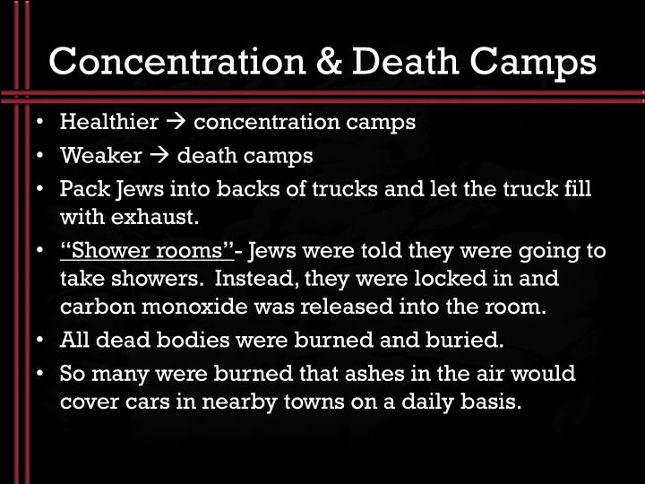 Concentration & Death Camps