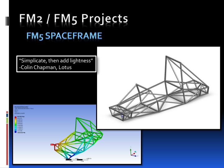 FM2 / FM5 Projects