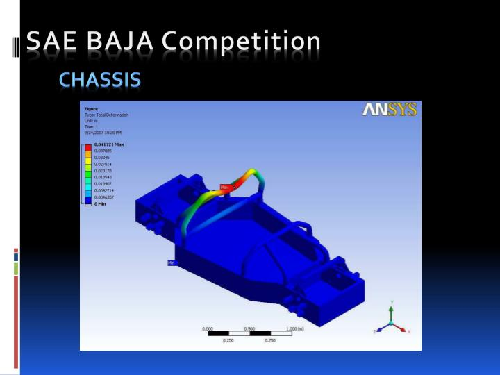 SAE BAJA Competition