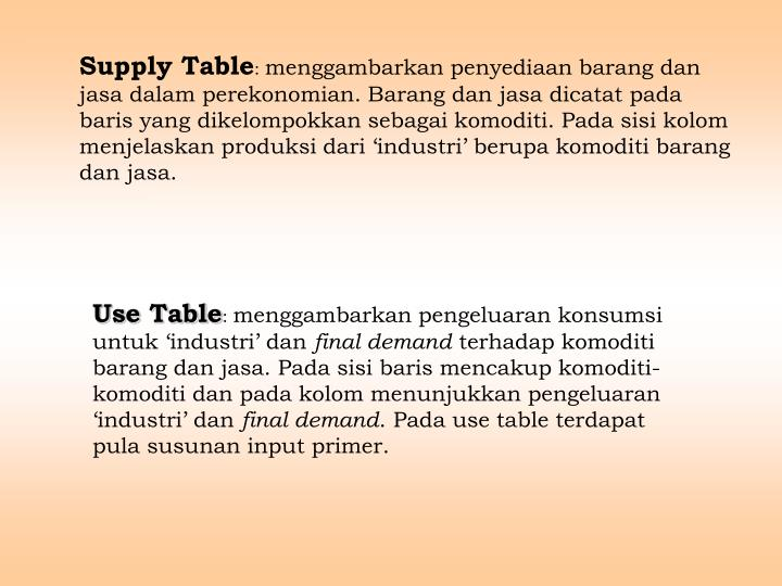 Supply Table