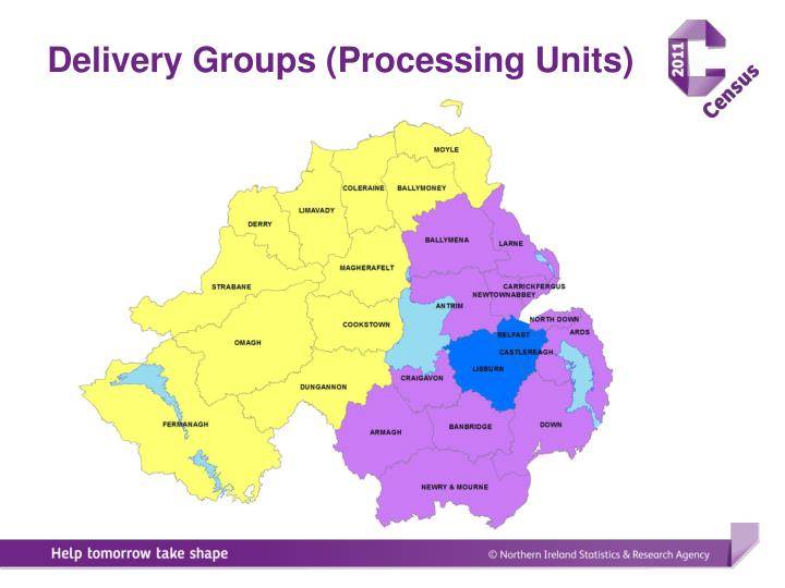 Delivery Groups (Processing Units)