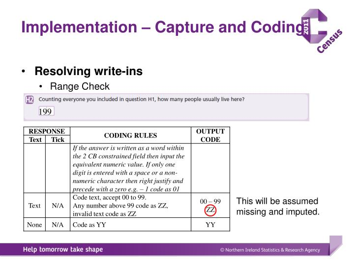 Implementation – Capture and Coding