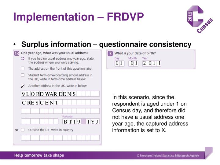 Implementation – FRDVP