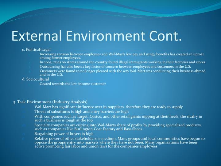 External Environment Cont.