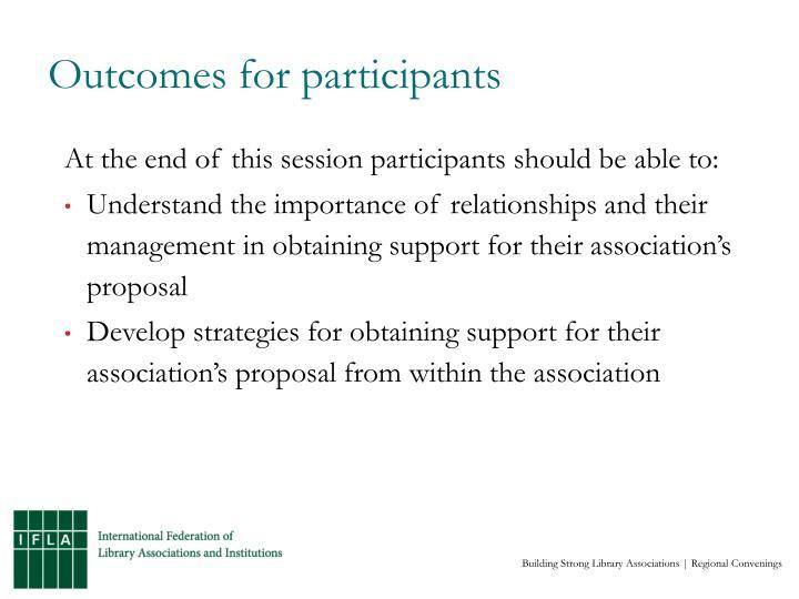 Outcomes for participants