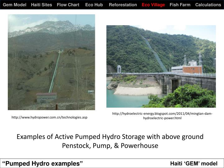 Gem Model    Haiti Sites    Flow Chart     Eco Hub     Reforestation