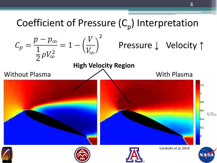 Coefficient of Pressure (C