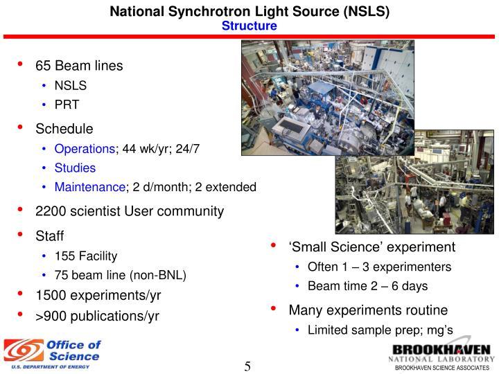 National Synchrotron Light Source (NSLS)
