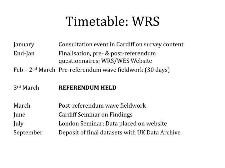 Timetable: WRS
