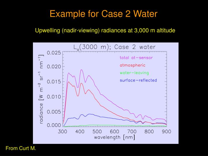 Example for Case 2 Water