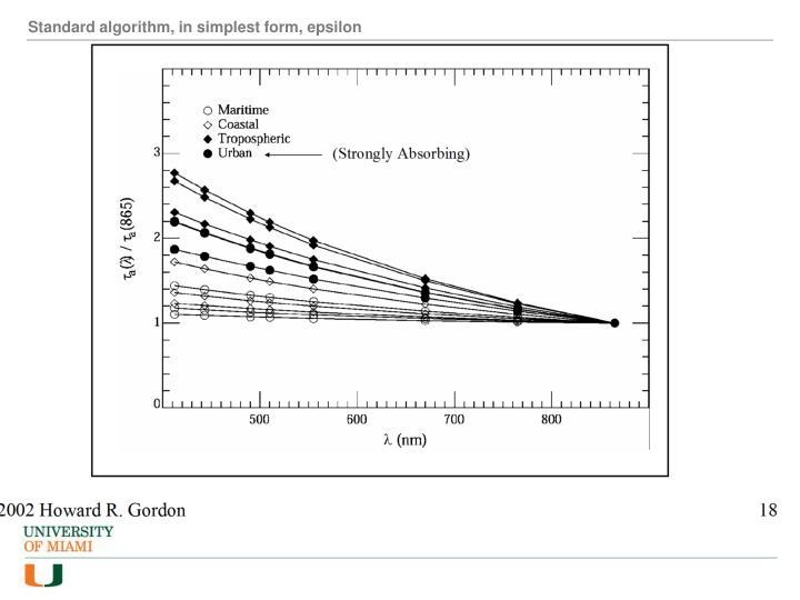 Standard algorithm, in simplest form, epsilon