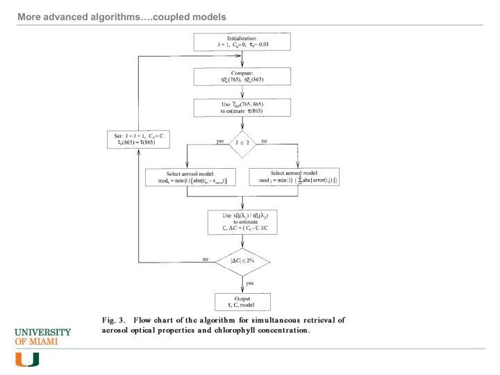 More advanced algorithms….coupled models