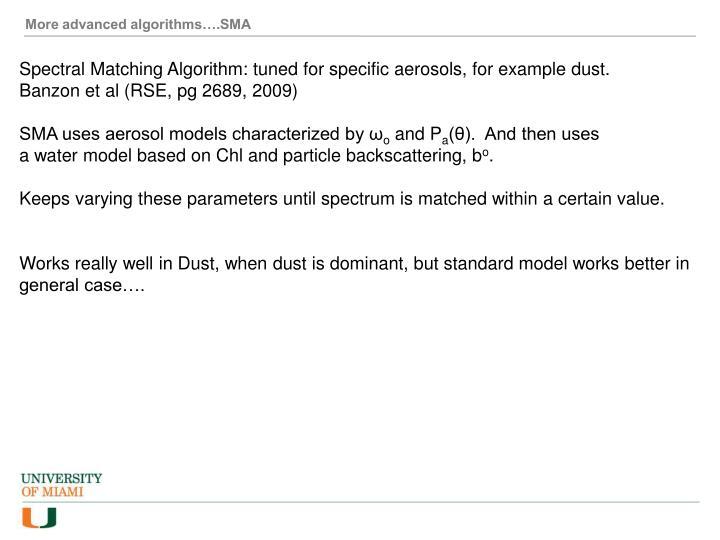 More advanced algorithms….SMA