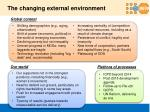 the changing external environment