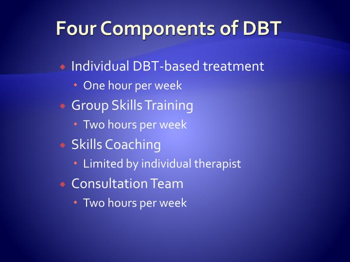 Four Components of DBT
