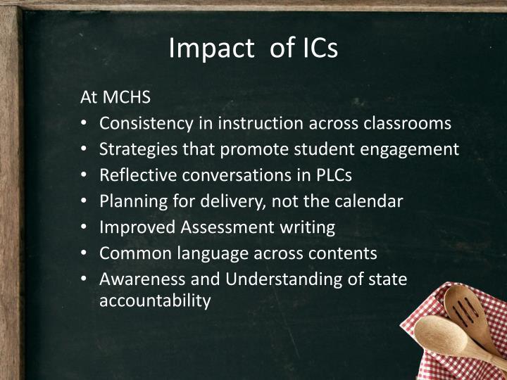 Impact  of ICs