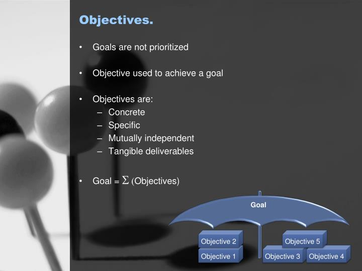 Objectives.