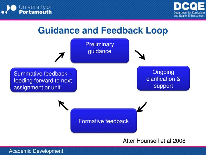 Guidance and Feedback Loop