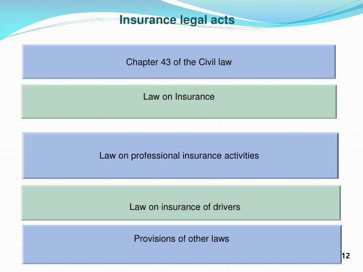 Law on insurance of drivers