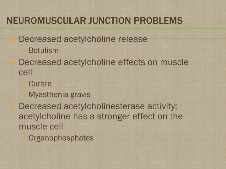 Decreased acetylcholine release