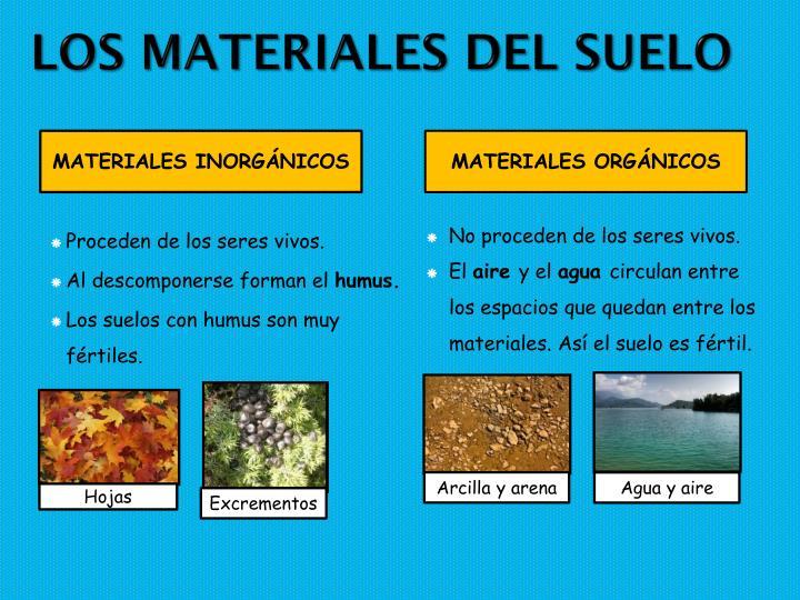 LOS MATERIALES DEL SUELO